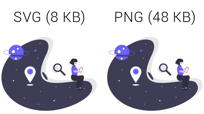 SVG vs PNG file size