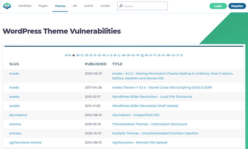 wordpress theme vulnerabilities