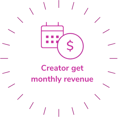 Creator get monthly revenue